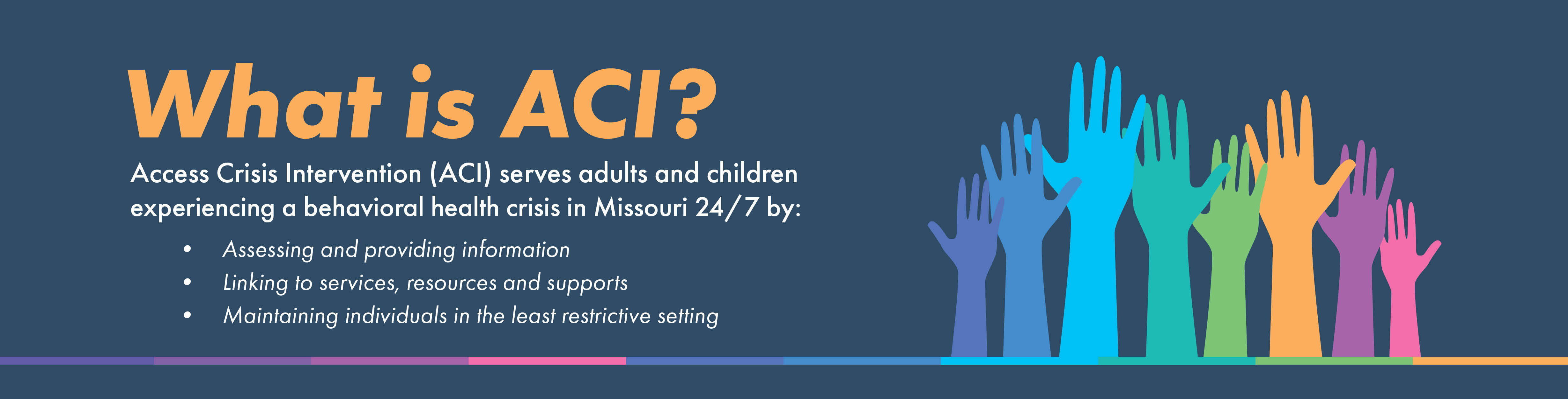 What is ACI?  Access Crisis Intervention (ACI) serves adults and children experiencing a behavioral health crisis in Missouri 24/7 by: Assessing and providing information; Linking to services, resources and supports; maintaining individuals in the least restrictive setting.
