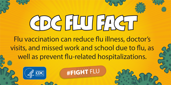 Flu vaccination can reduce flu illness, doctor's visits, and missed work and school due to flu, as well as prevent flu-related hospitalizations.